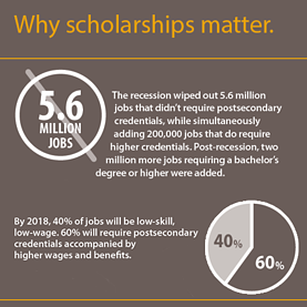 why scholarships matter 1 resized 600